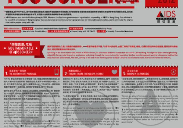 關懷愛滋 2012年01月號會訊